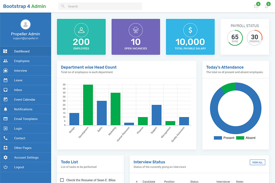 Bootstrap 4 Admin Theme by Propeller